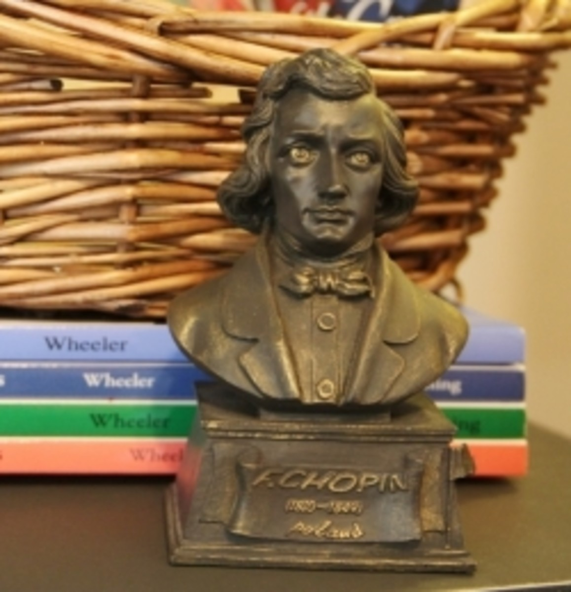 Chopin Composer Study