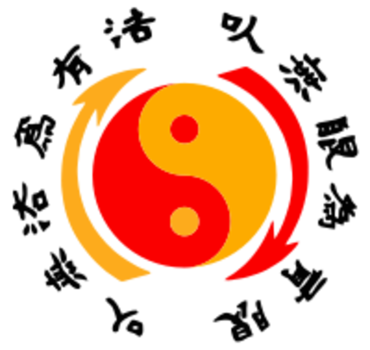 Jeet Kune Do symbo - the arrows represent the endless interaction between yang and yin.