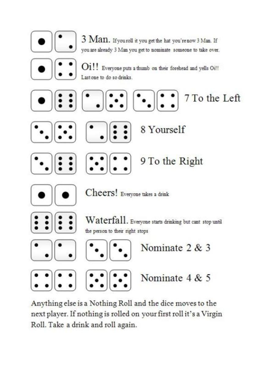 3 person dice drinking games