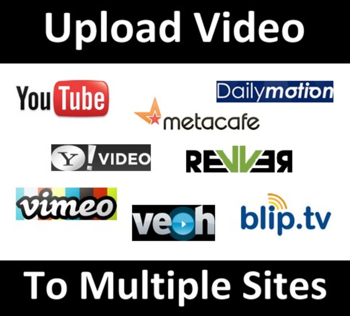 How to Upload Videos to GoDaddy Website
