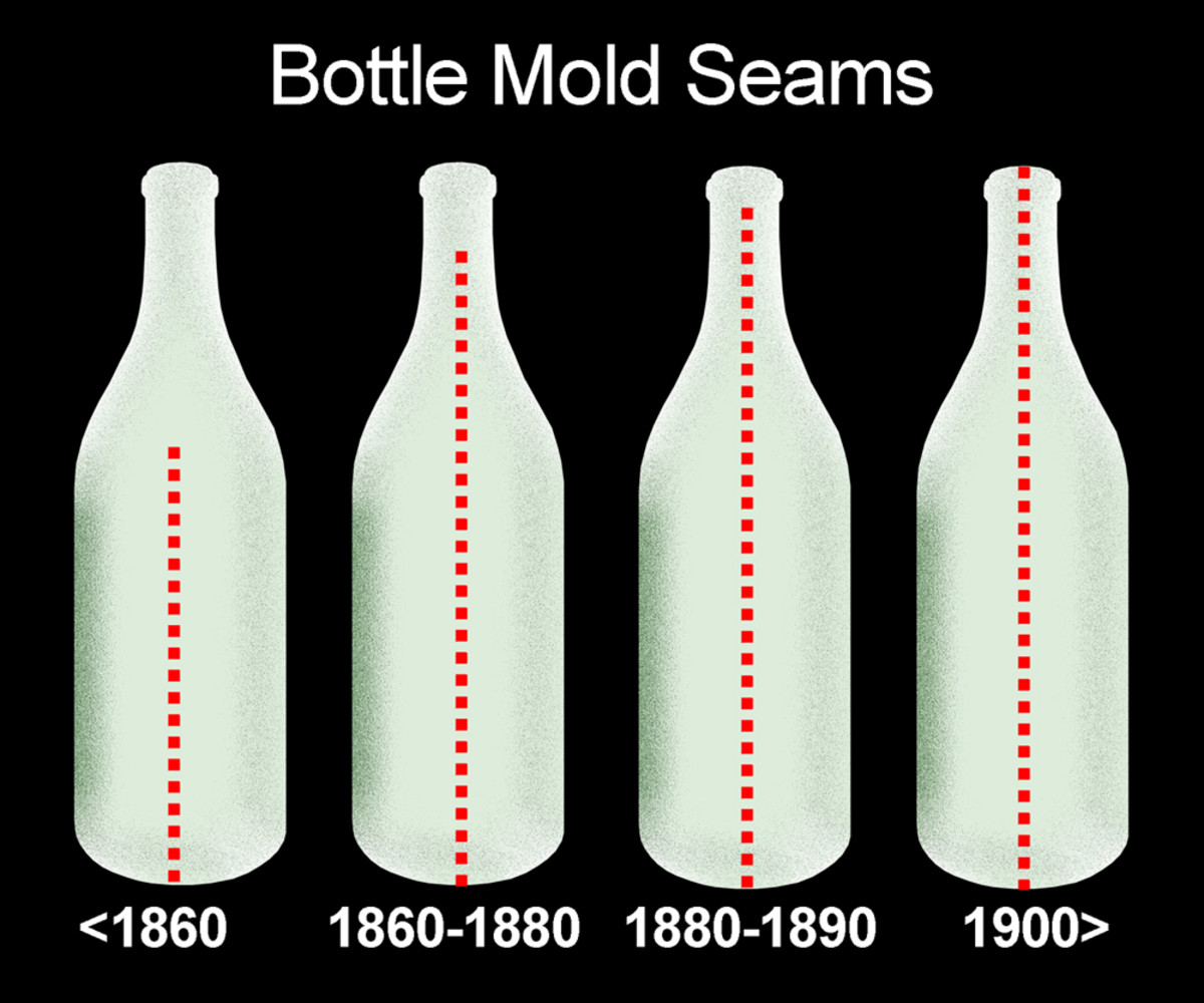 Dating Antique Bottles by Mold Seams