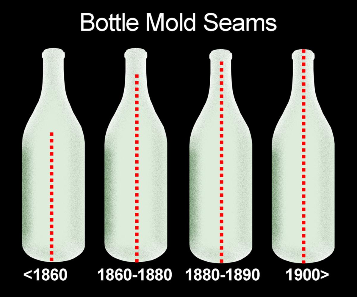 Fig. 1: Bottle seams 1800-1900
