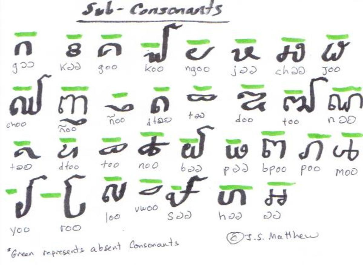 Cambodian Khmer Sub-Consonants