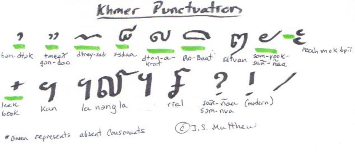 Cambodian Khmer Punctuation