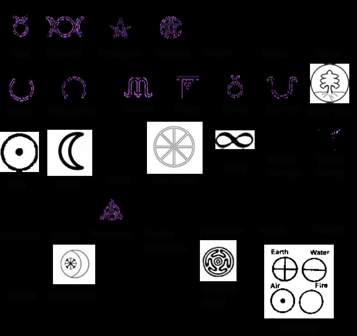 Various Pagan Symbols