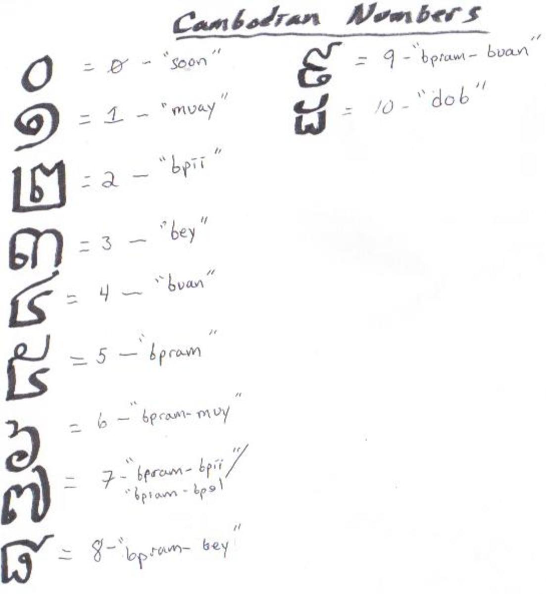 Cambodian Khmer Numbers 1-10