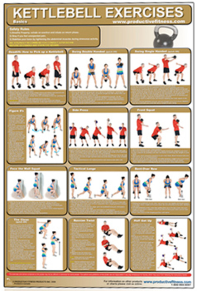 Kettle Ball Exercise Chart