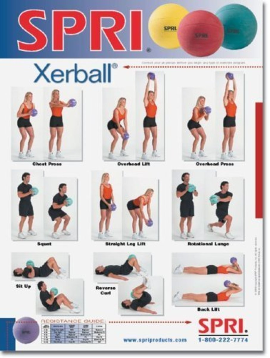 Buy Medicine Ball Exercise Workout Posters Charts For