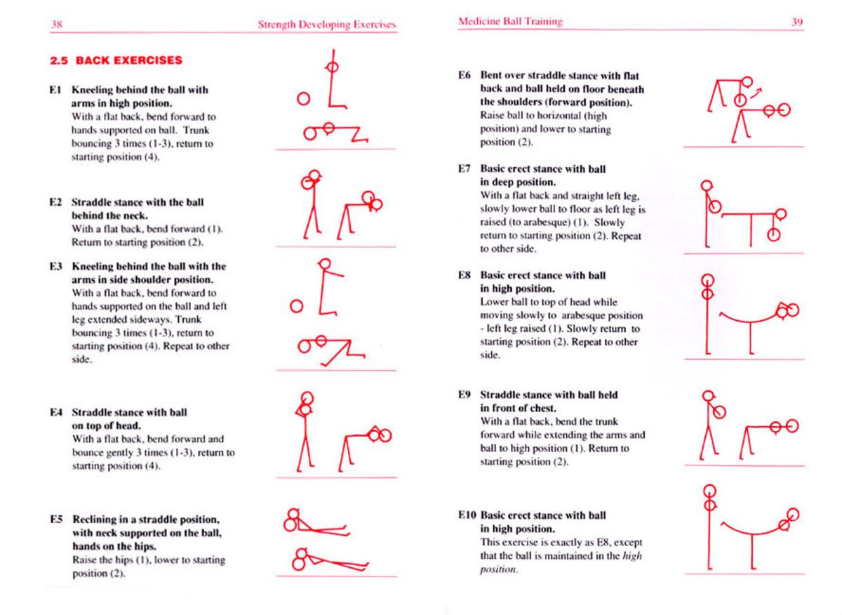 Medicine Ball Exercise Chart