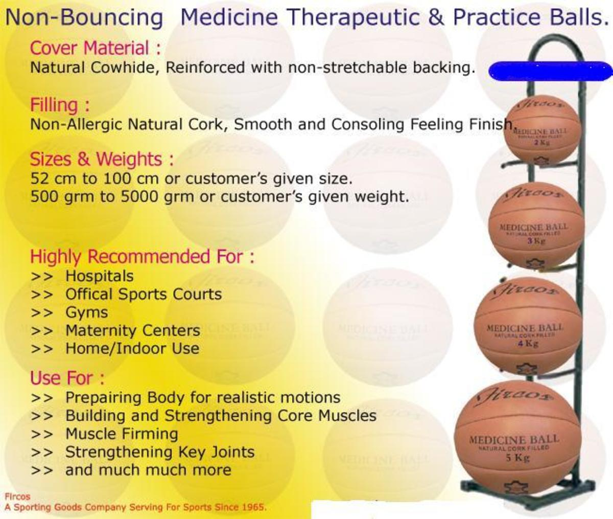 Medicine Ball Exercise Chart Related Keywords Suggestions