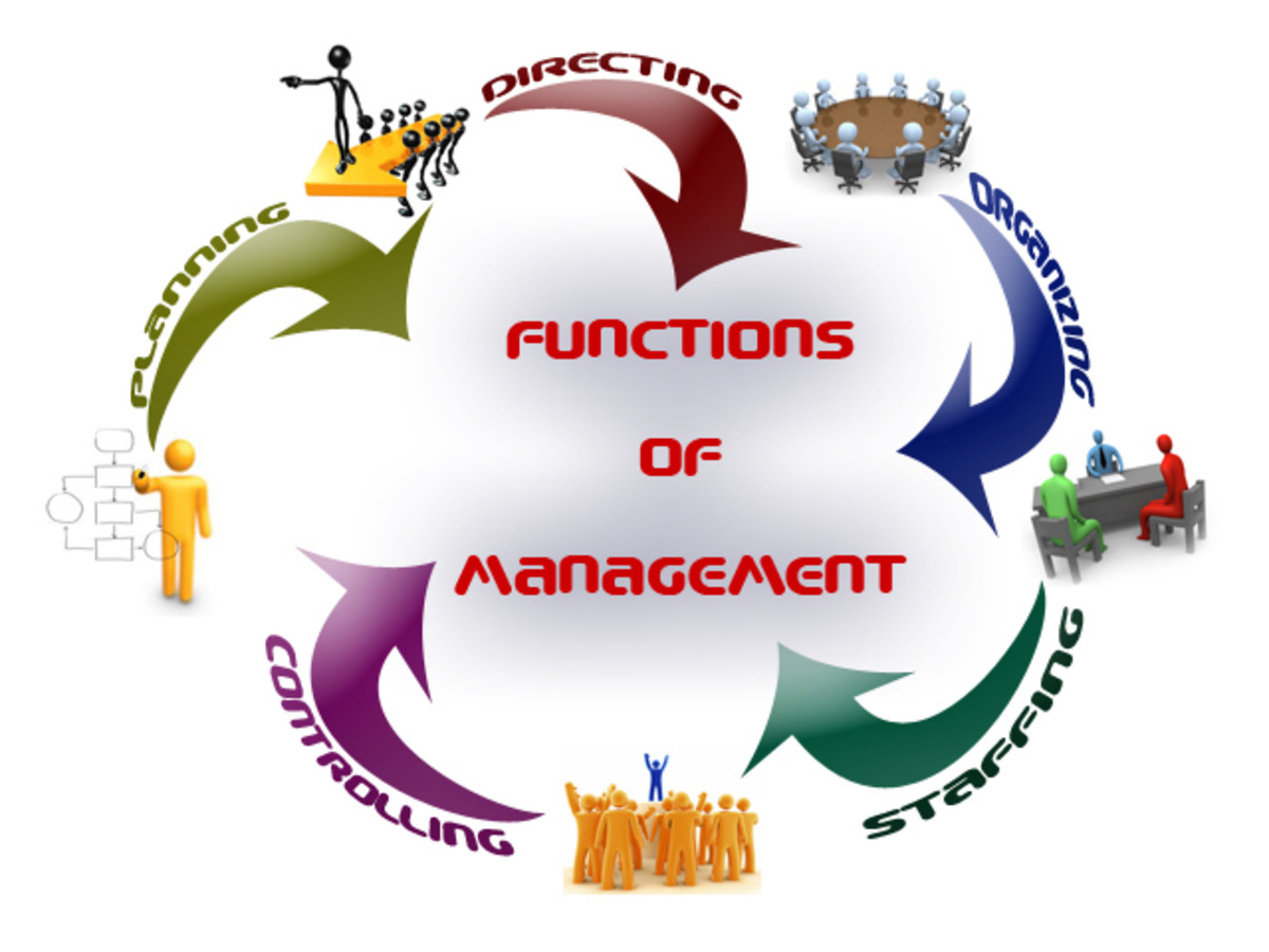 an overview of the four functions of management