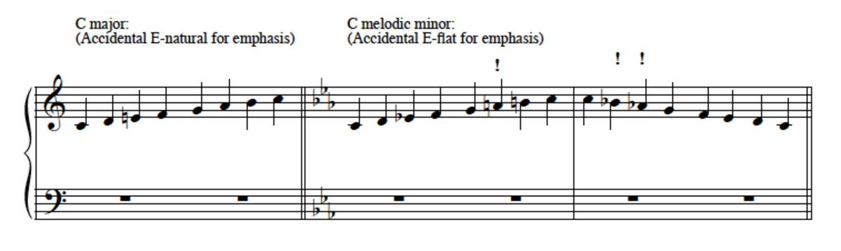 part-writing-in-minor-keys-i