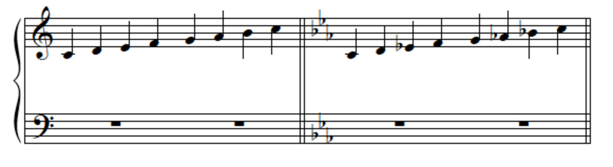 Part-writing In Minor Keys I