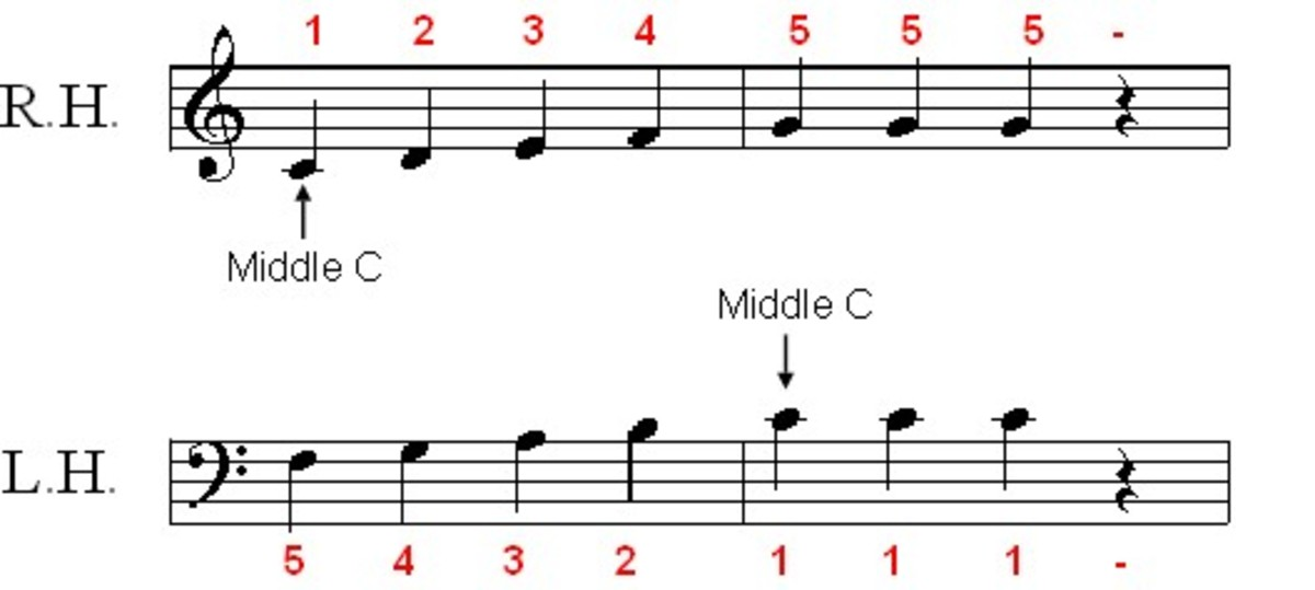 piano-lessons-for-beginners-lesson-three