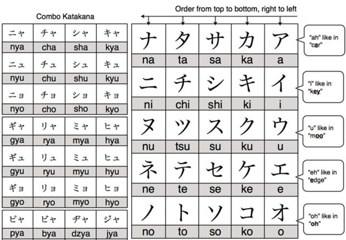 how to write japanese