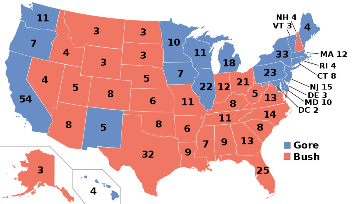 The infamous RED and BLUE states along with their Electoral College representatives in the 2000 Presidential Election.