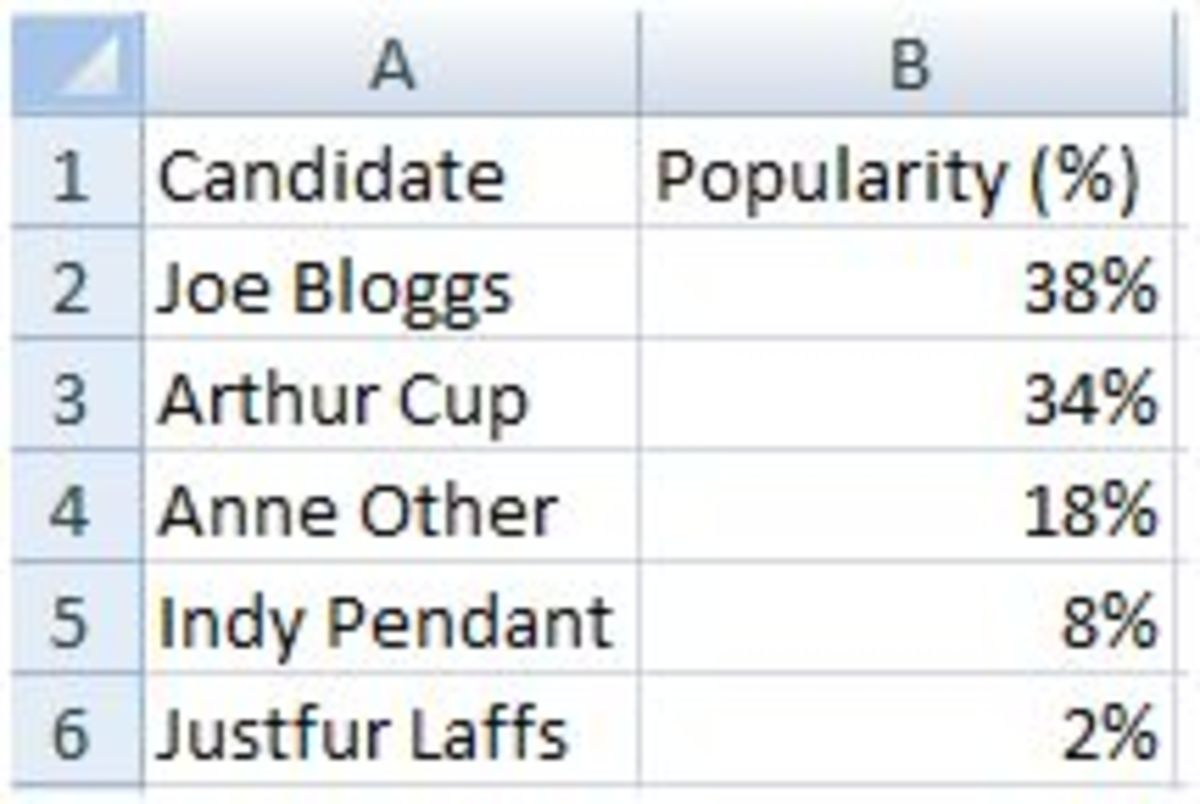 Setting up the line pie chart data in Microsoft Excel
