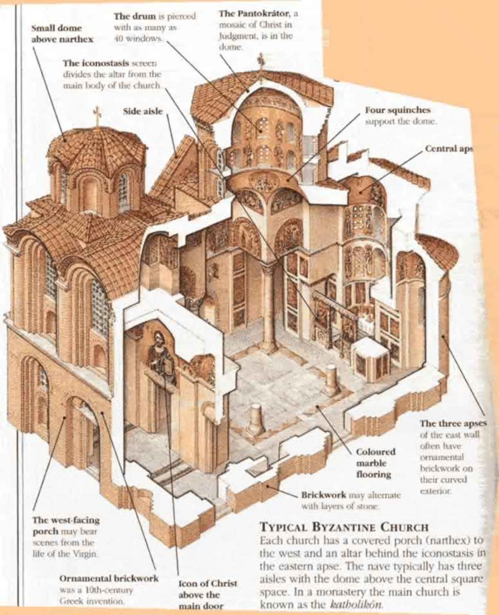 Elements of Early Christian and Byzantine Architecture
