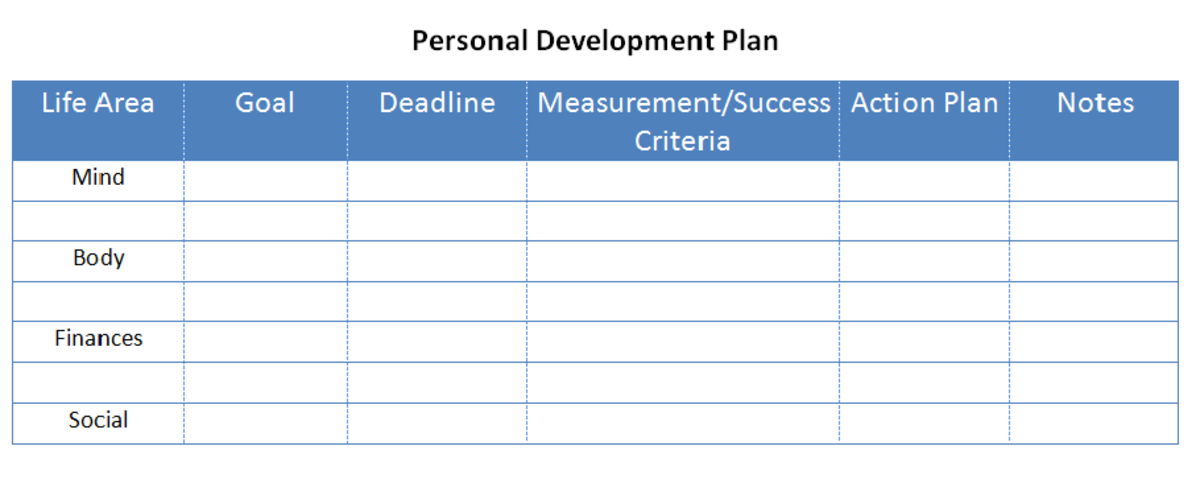 how-to-create-your-own-personal-development-plan