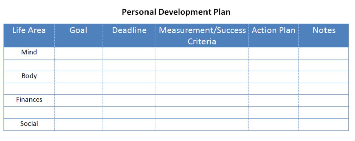 personal development plans sample