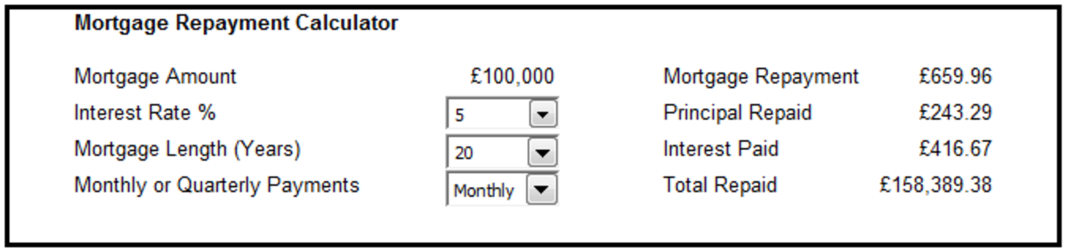 Example of a completed Mortgage Calculator, created using Excel 2007 and Excel 2010.