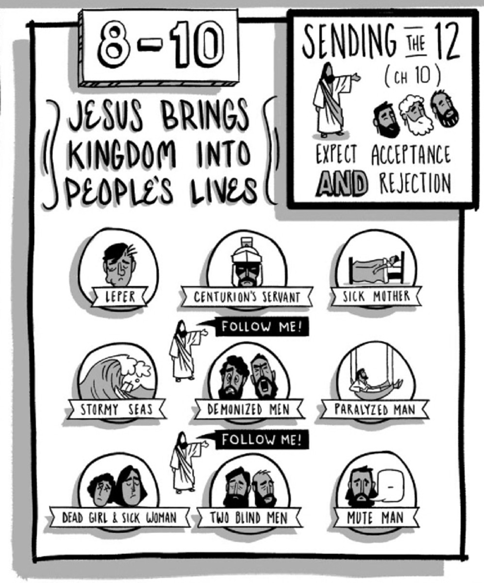 This photo is a clip from a free poster available at Bibleproject.com  Their Bible teachings are fabulous and available on YouTube.