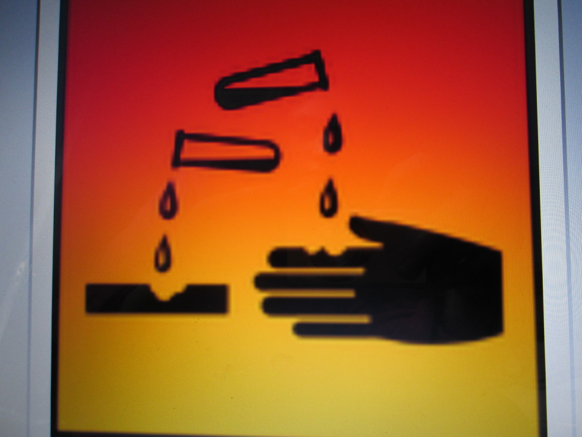 Chemical Hazard Symbols and Signs and Their Meanings: A Detailed Guide