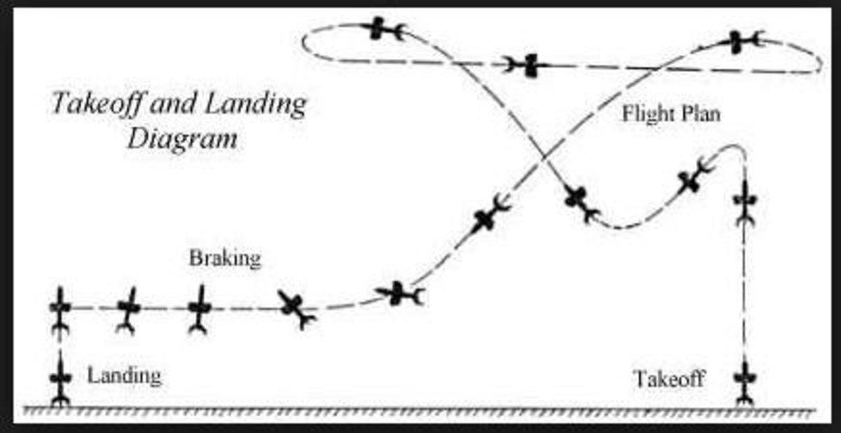 German flight path sequence