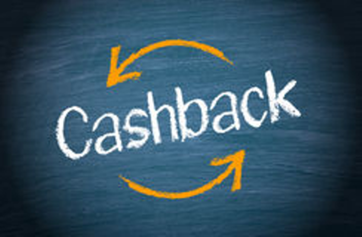 Best Amazon Cashback Reward Sites