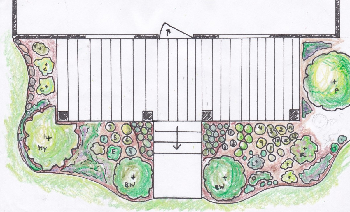 landscape architect garden diagram