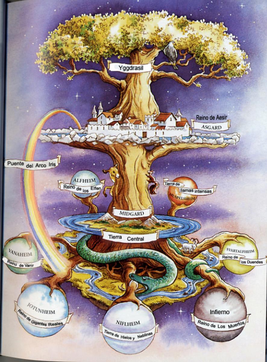 The Norse Gods and Mythology