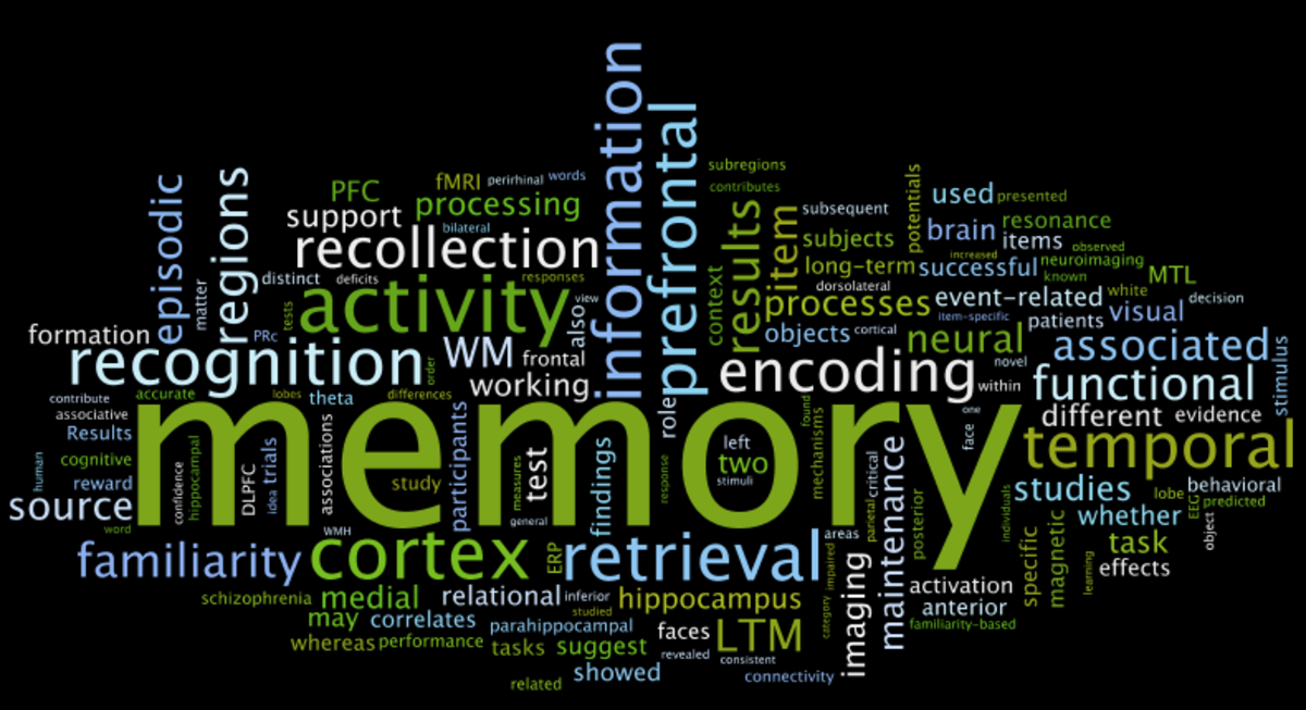 Memory and Brain Mechanisms