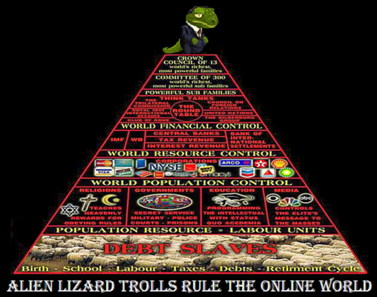 Extraterrestrial Lizard Trolls run the Online World from atop their New World Order Social Media Pyramid