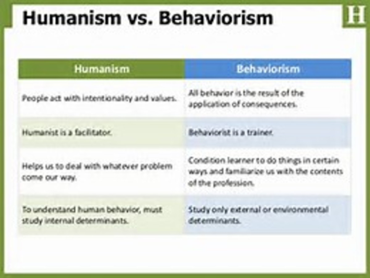 Humanism vs. Behaviorism