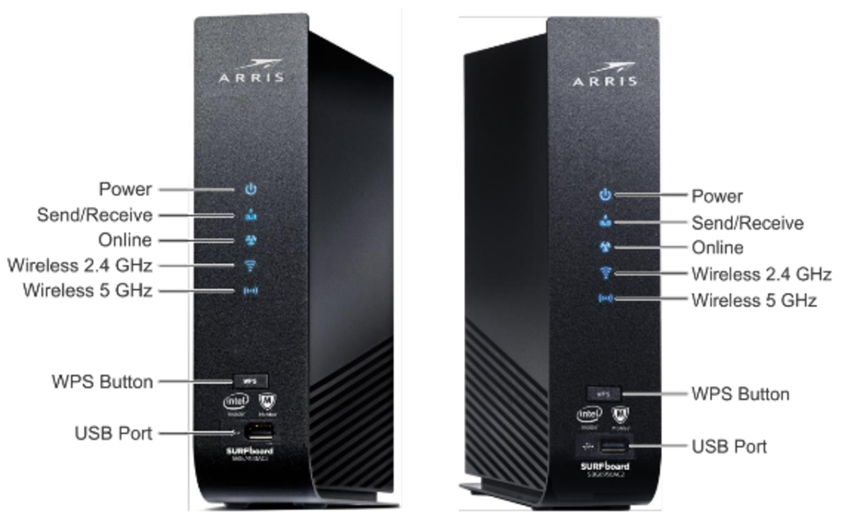 ARRIS SURFboard SBG6950AC2 (left) vs SBG7400AC2 (right). Except for the model number, both looks identical