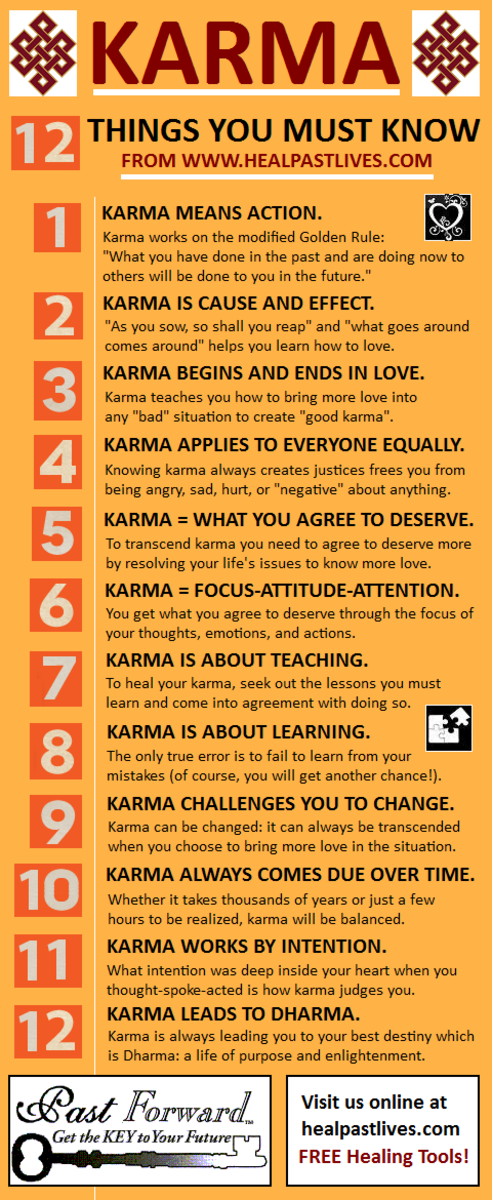 How to Fix Your Karma
