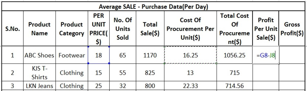 how-to-perform-sales-purchase-analysis-using-excel-to-find-out-sales-trends