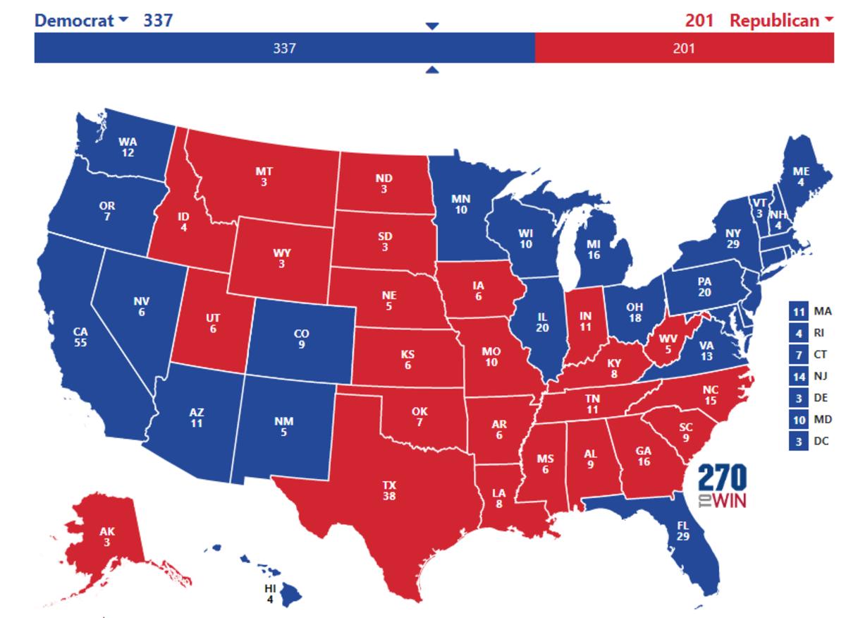Polling. 2016 Bias Not added.