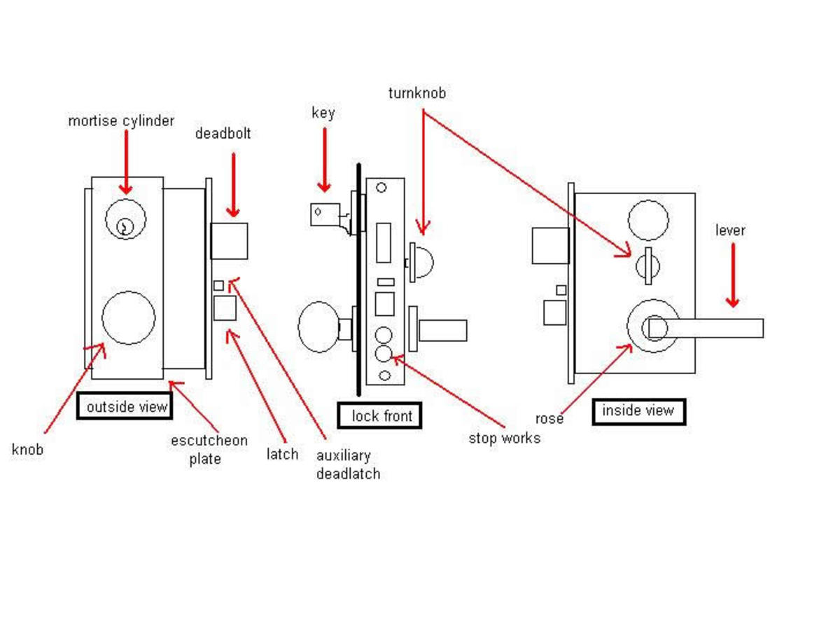 schlage mortise lock parts diagram
