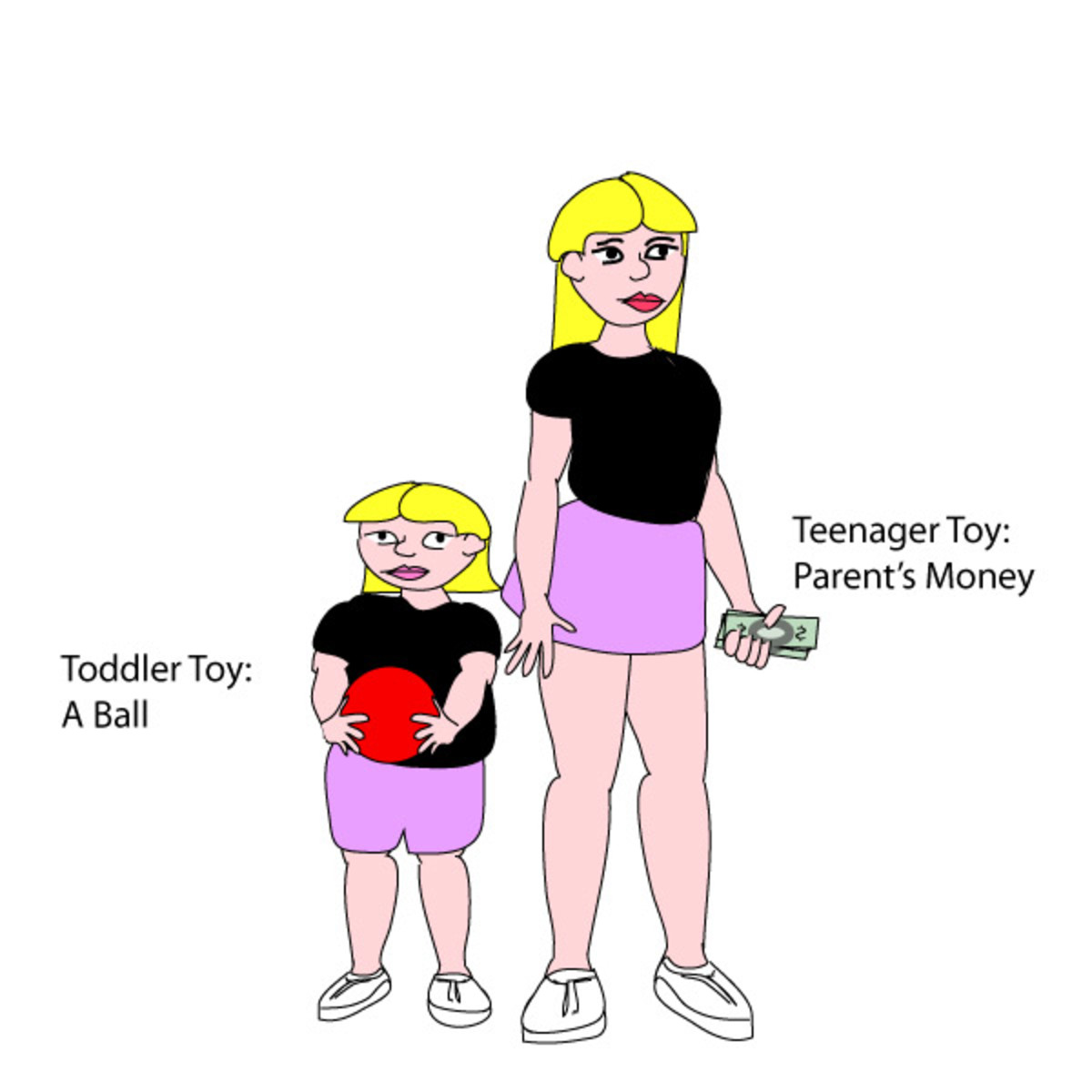 Toddler vs. Teenager