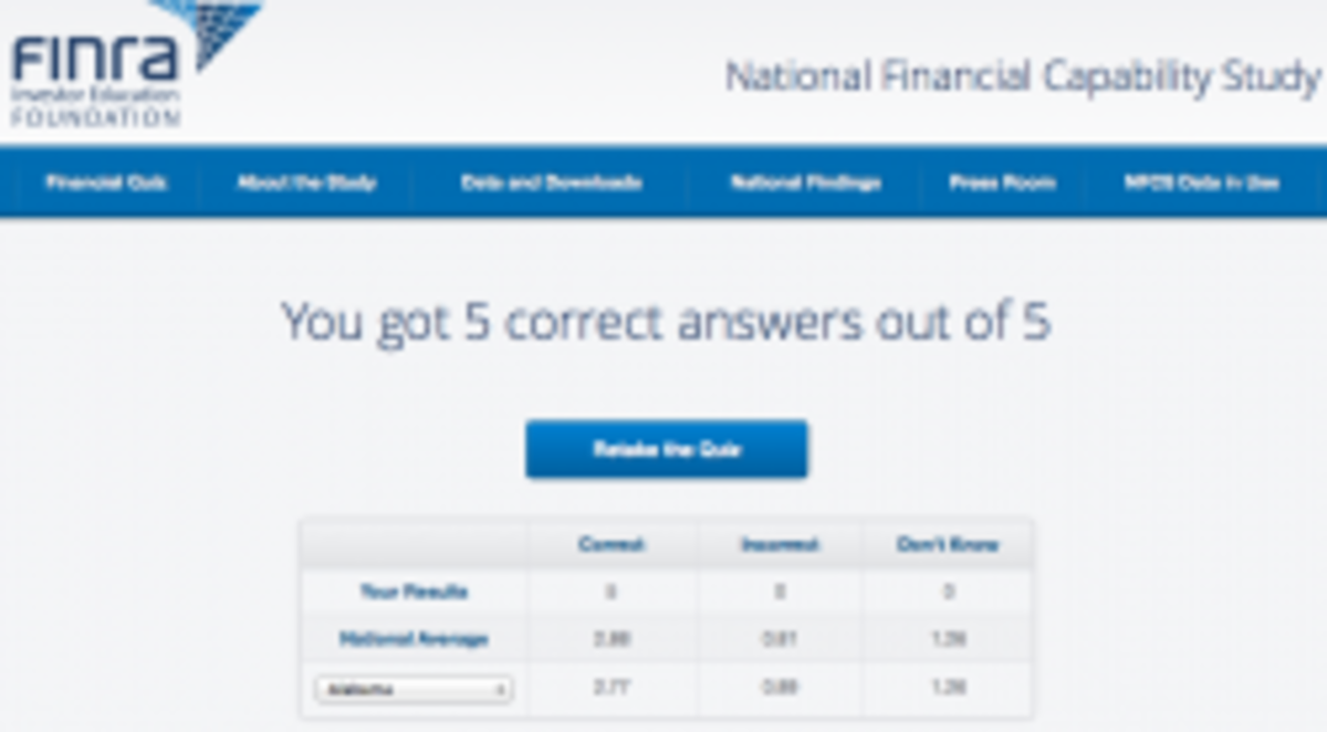 Financial Literacy Quiz