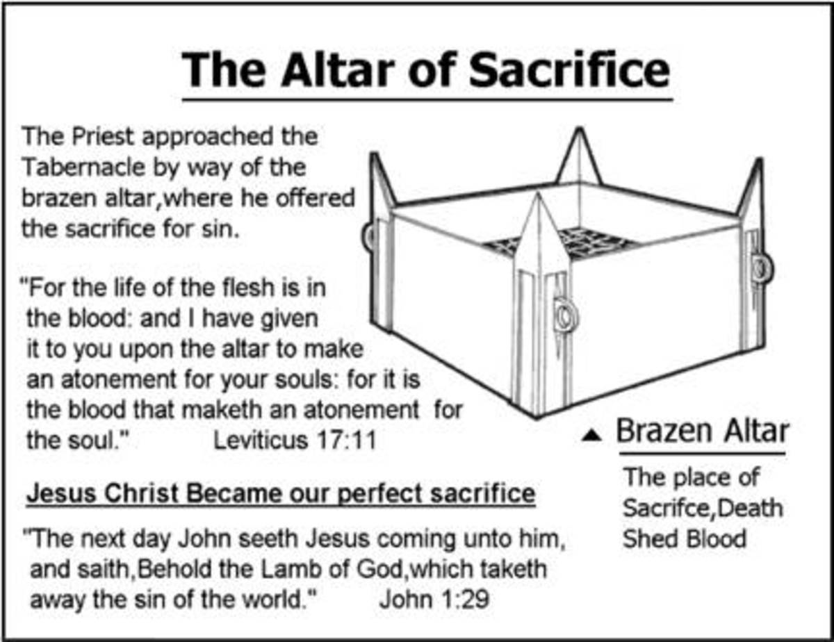 altars-in-the-bible