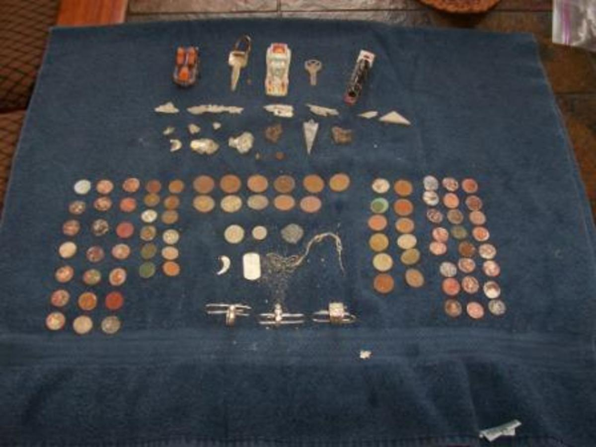 Detecting finds for the week