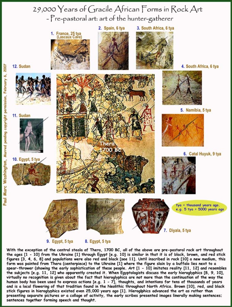 Pre-pastoral rock art throughout the ages