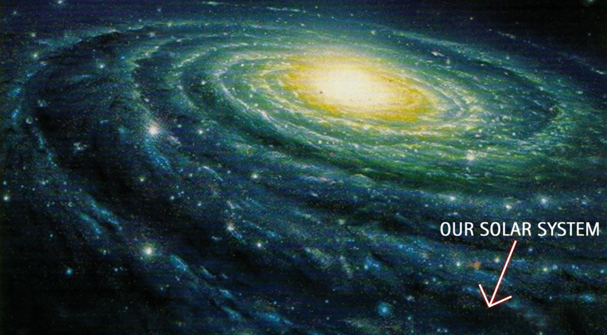 Where we are located in our Milky Way Galaxy...
