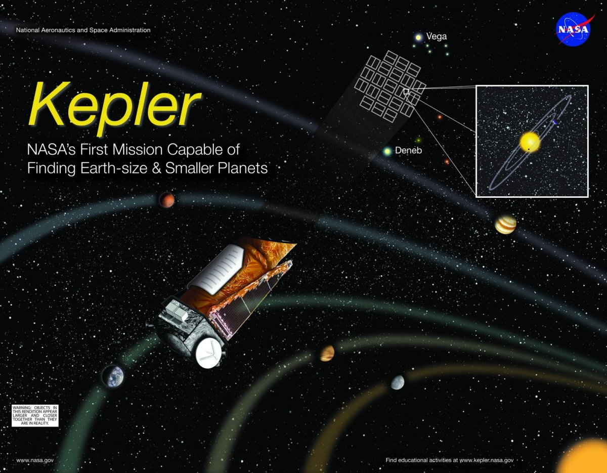 The Kepler team will hold an engineering review Saturday in advance of a flight readiness review Monday, when an official launch date and time will be set.  The $600-million, 3.5-year mission will search for Earth-like planets around more than 100,00
