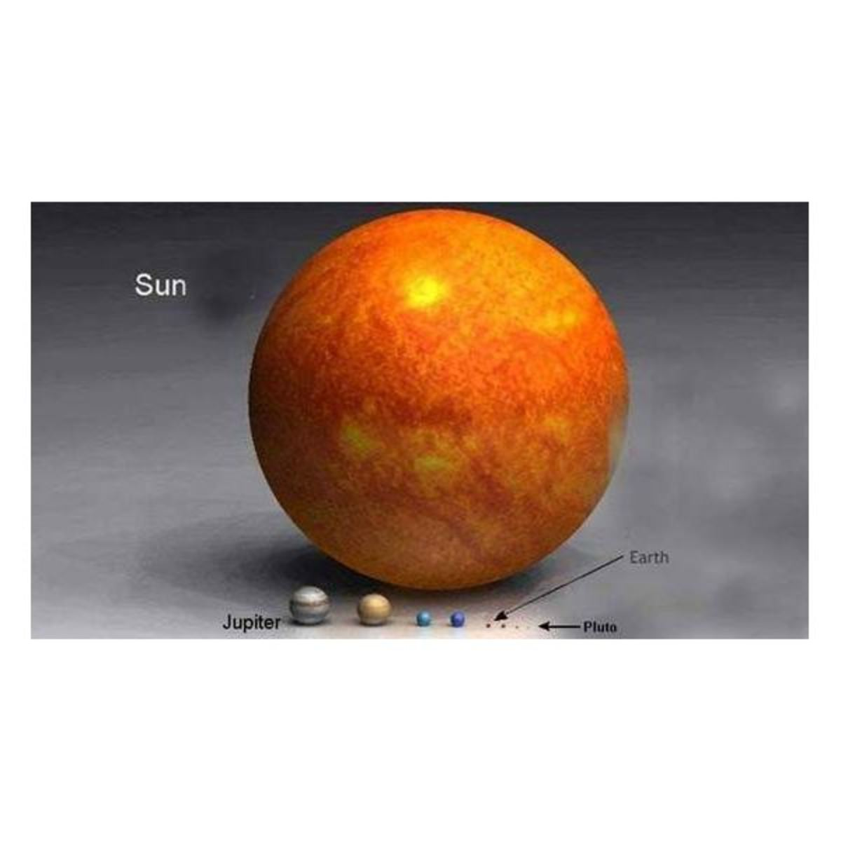 This is the Earth Size compared to the the sun