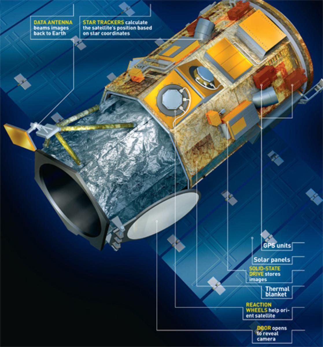 GeoEye-1 surveillance satellite