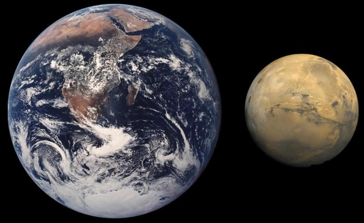 Comparison of the size of Earth and Mars