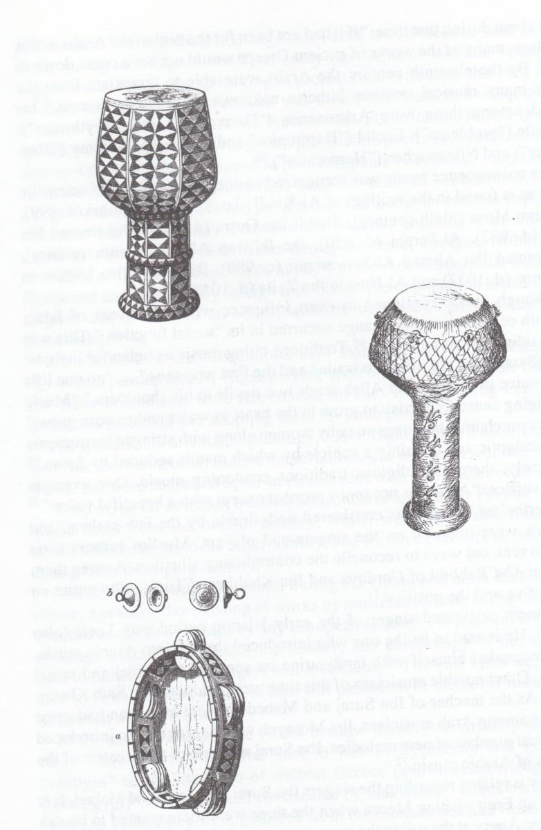 (i) Darabukkeh (ii) Ombak or darbuka (iii) [a] Tar (tambourine); [b] Sagat (castinets).